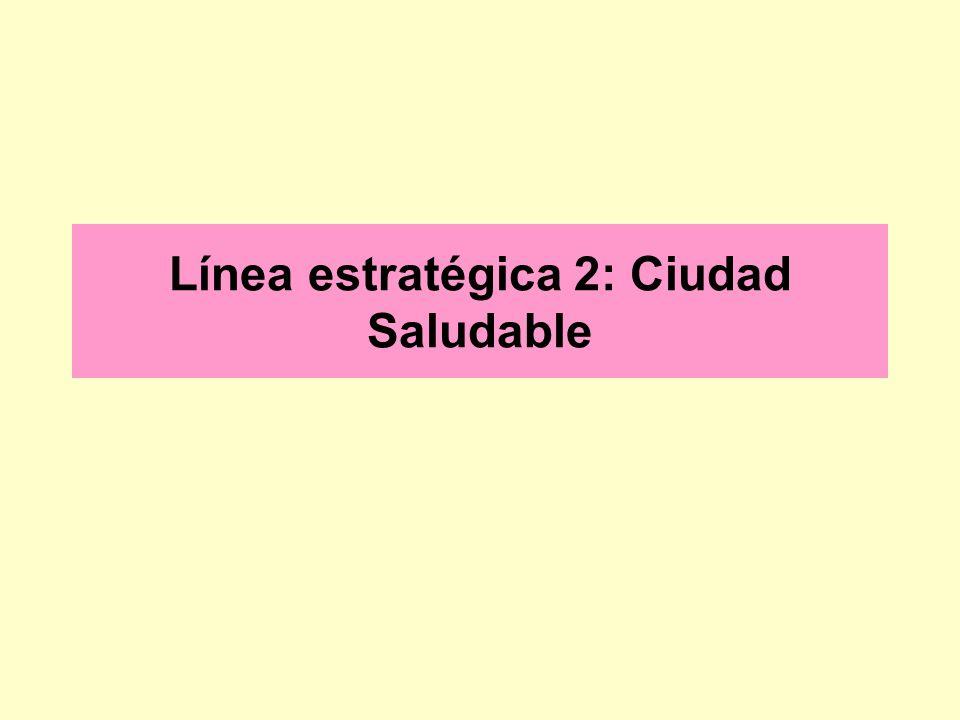 Línea estratégica 2: Ciudad Saludable