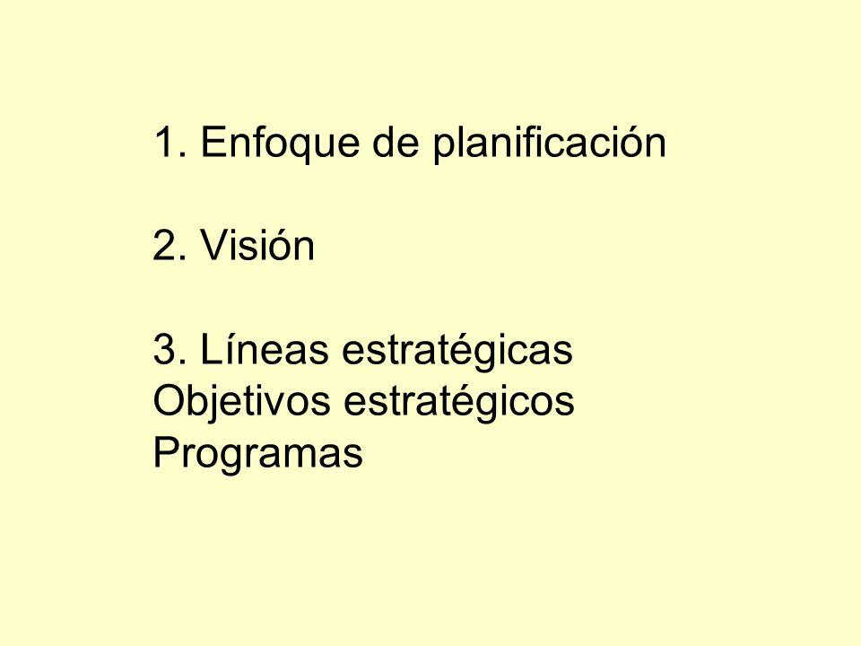 1. Enfoque de planificación 2. Visión 3