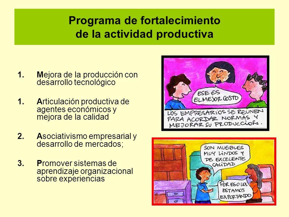 Programa de fortalecimiento de la actividad productiva