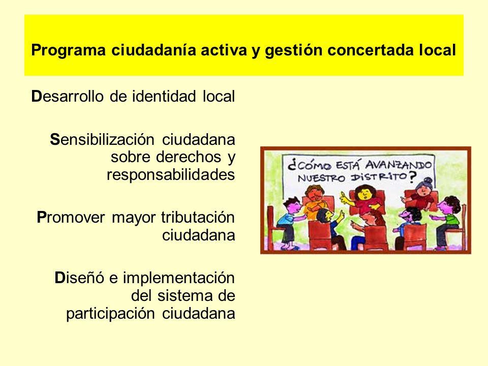 Programa ciudadanía activa y gestión concertada local