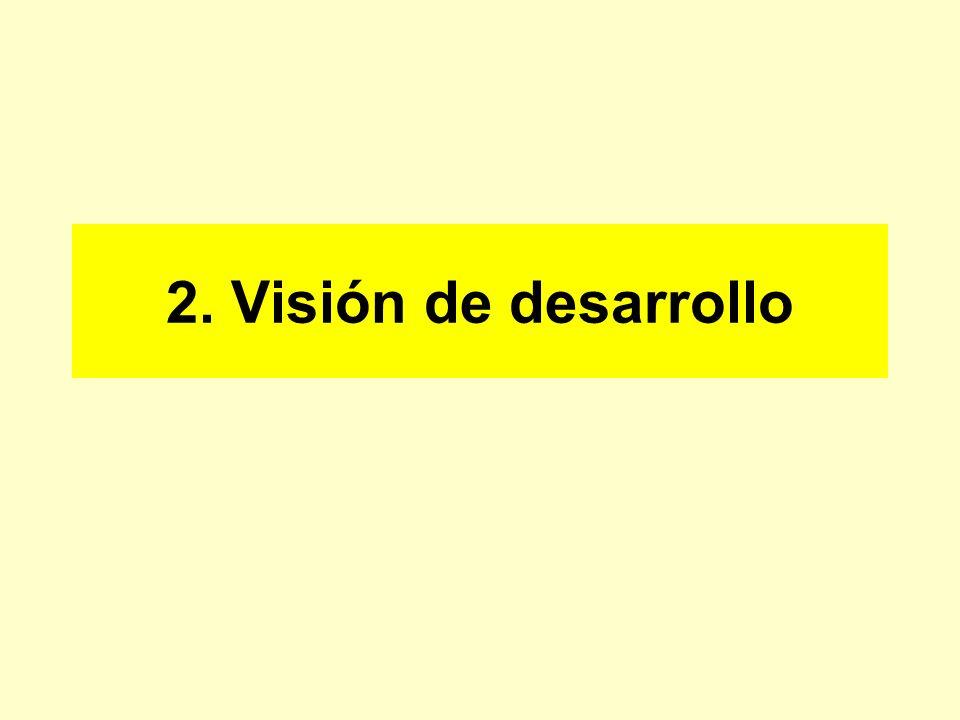 2. Visión de desarrollo