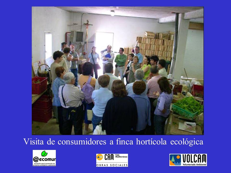 Visita de consumidores a finca hortícola ecológica