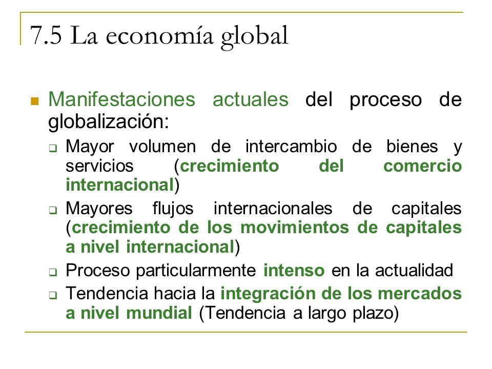 7.5 La economía global Manifestaciones actuales del proceso de globalización: