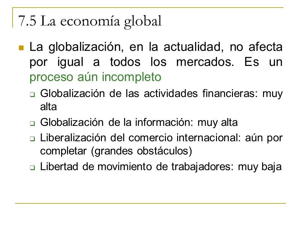 7.5 La economía global La globalización, en la actualidad, no afecta por igual a todos los mercados. Es un proceso aún incompleto.