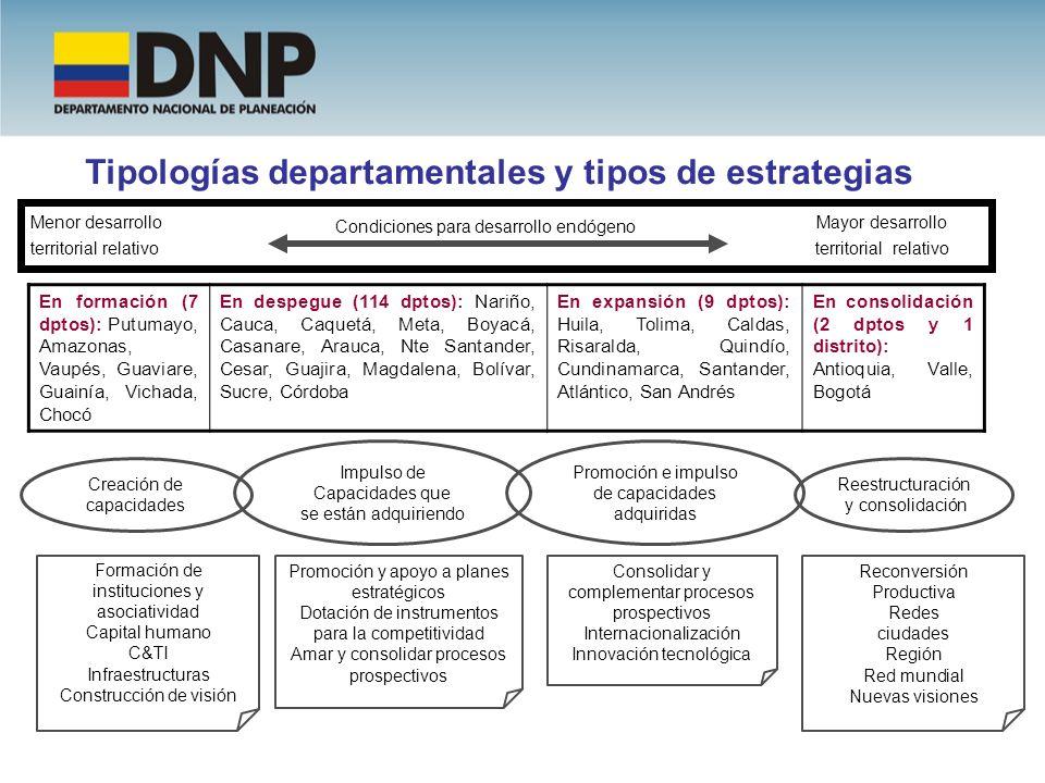 Tipologías departamentales y tipos de estrategias