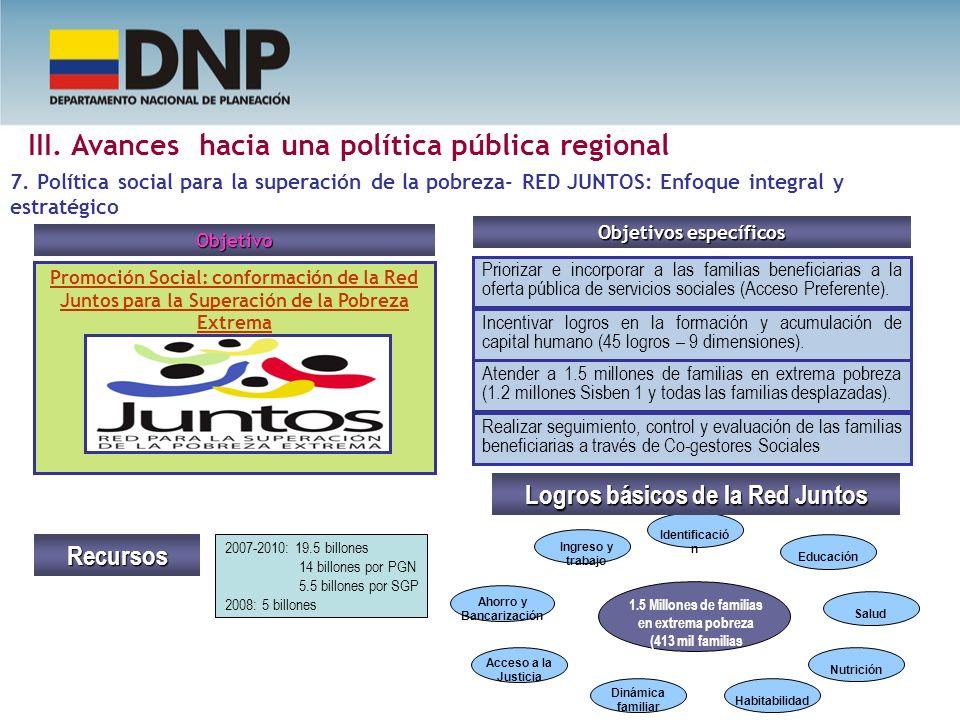 III. Avances hacia una política pública regional