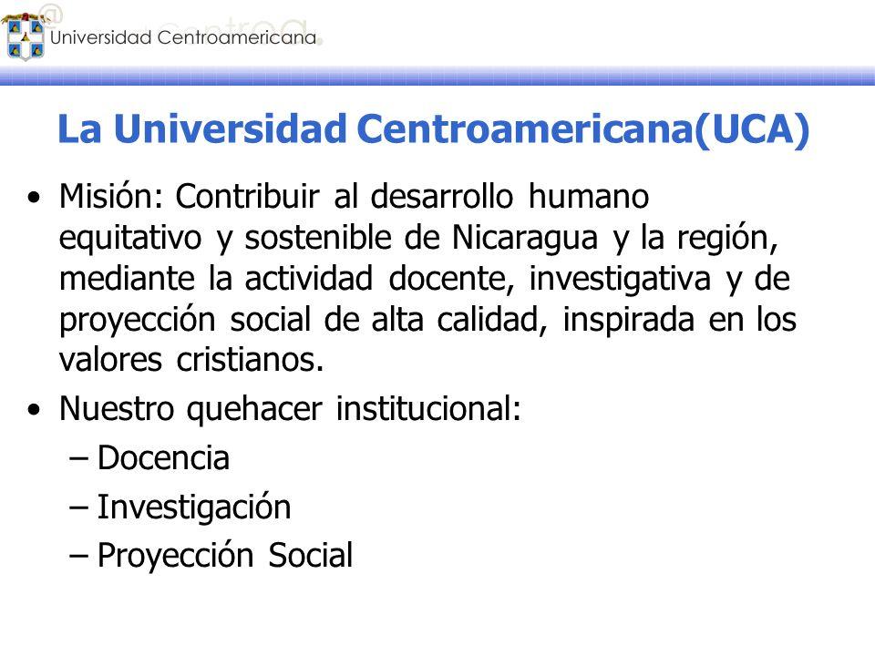 La Universidad Centroamericana(UCA)