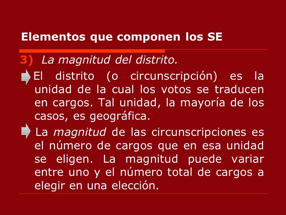 Elementos que componen los SE