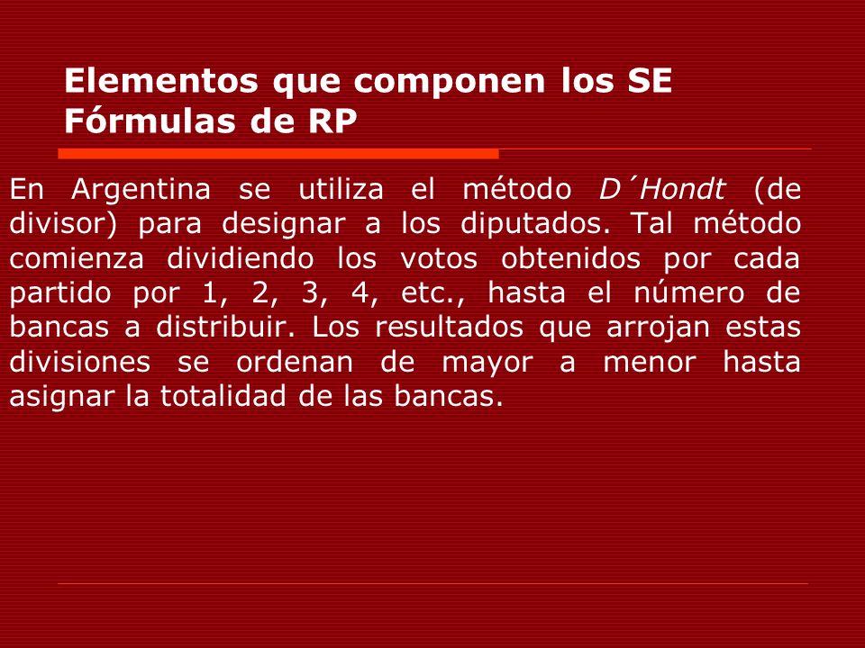 Elementos que componen los SE Fórmulas de RP