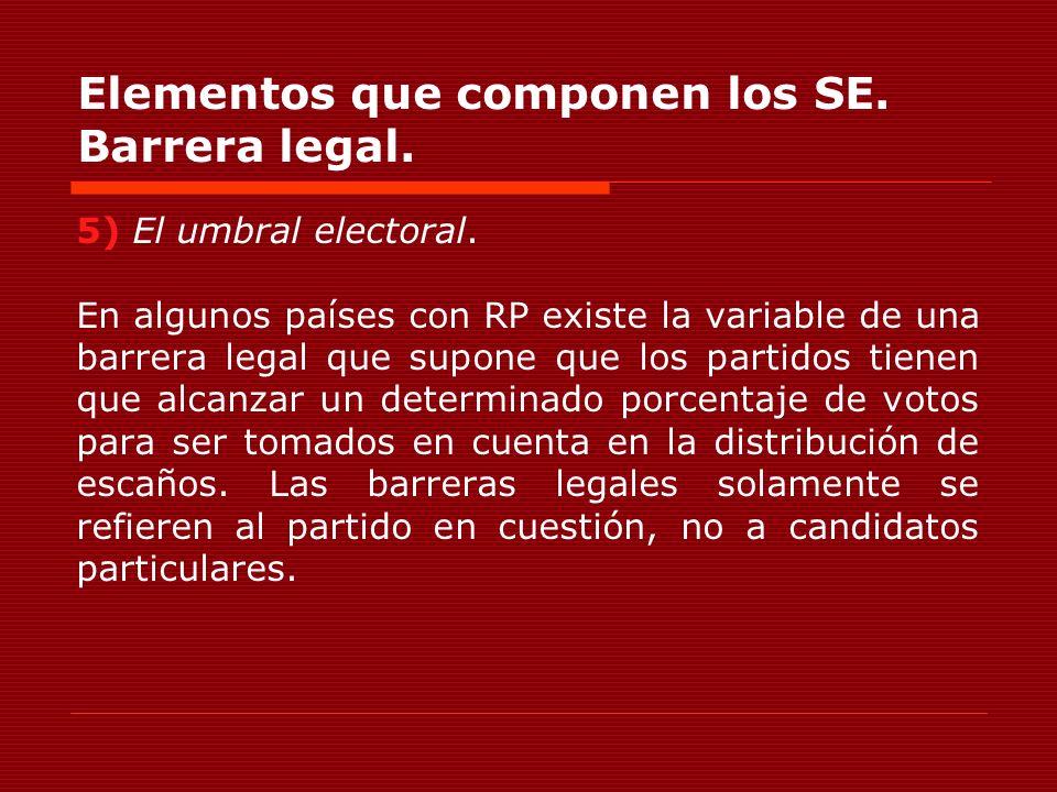 Elementos que componen los SE. Barrera legal.