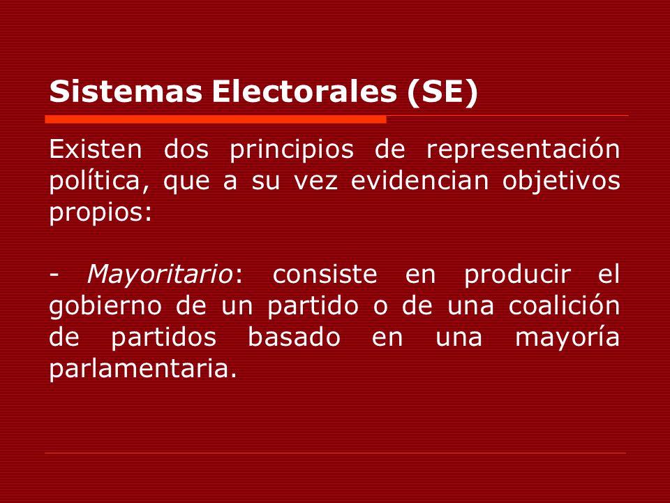 Sistemas Electorales (SE)