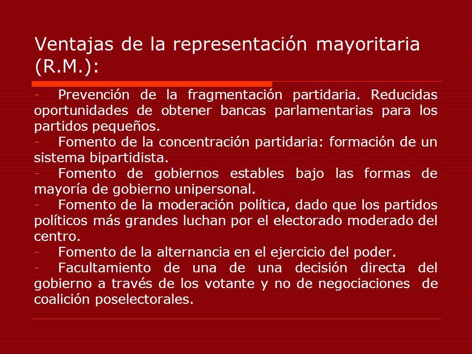 Ventajas de la representación mayoritaria (R.M.):