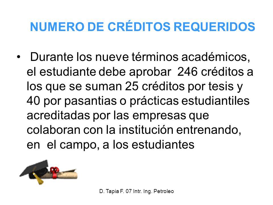 NUMERO DE CRÉDITOS REQUERIDOS