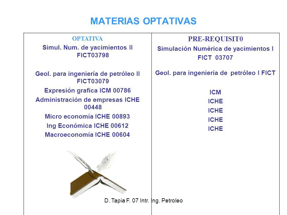 MATERIAS OPTATIVAS PRE-REQUISIT0 OPTATIVA