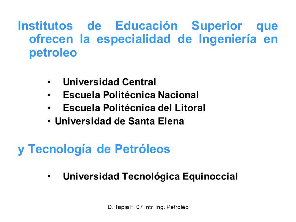 D. Tapia F. 07 Intr. Ing. Petroleo