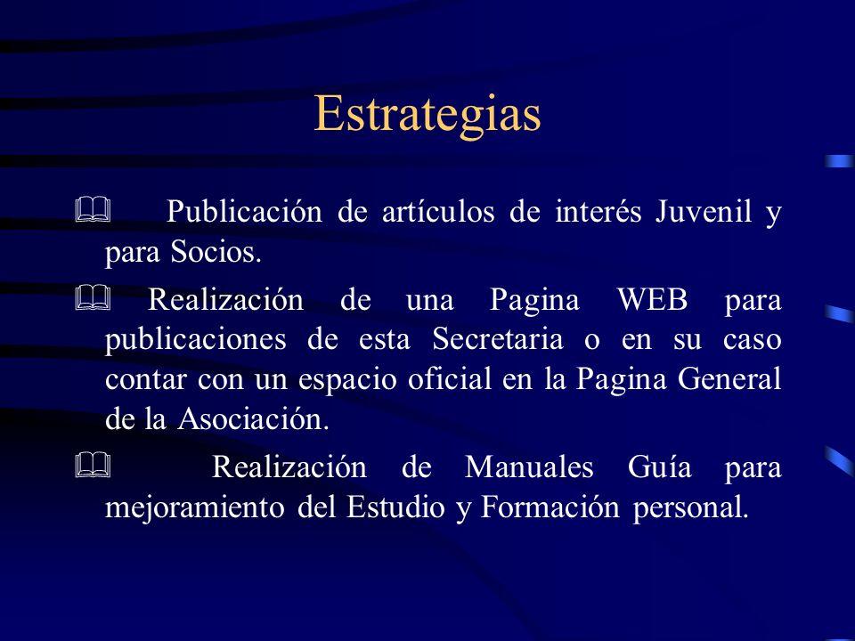 Estrategias & Publicación de artículos de interés Juvenil y para Socios.