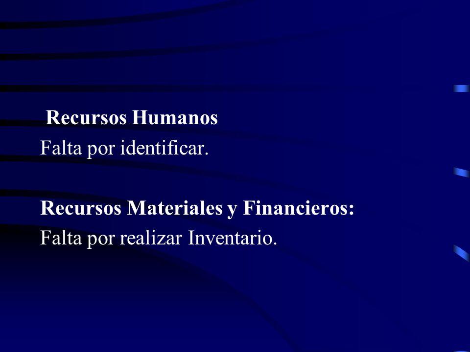 Recursos Humanos Falta por identificar. Recursos Materiales y Financieros: Falta por realizar Inventario.