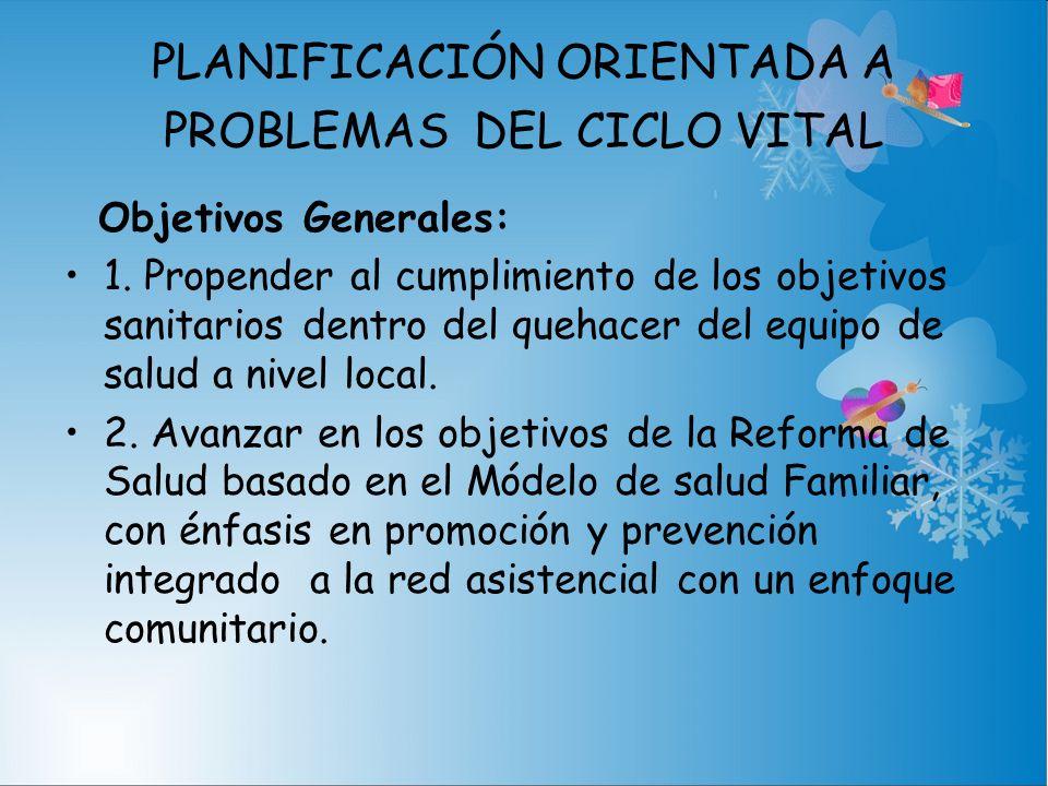 PLANIFICACIÓN ORIENTADA A PROBLEMAS DEL CICLO VITAL