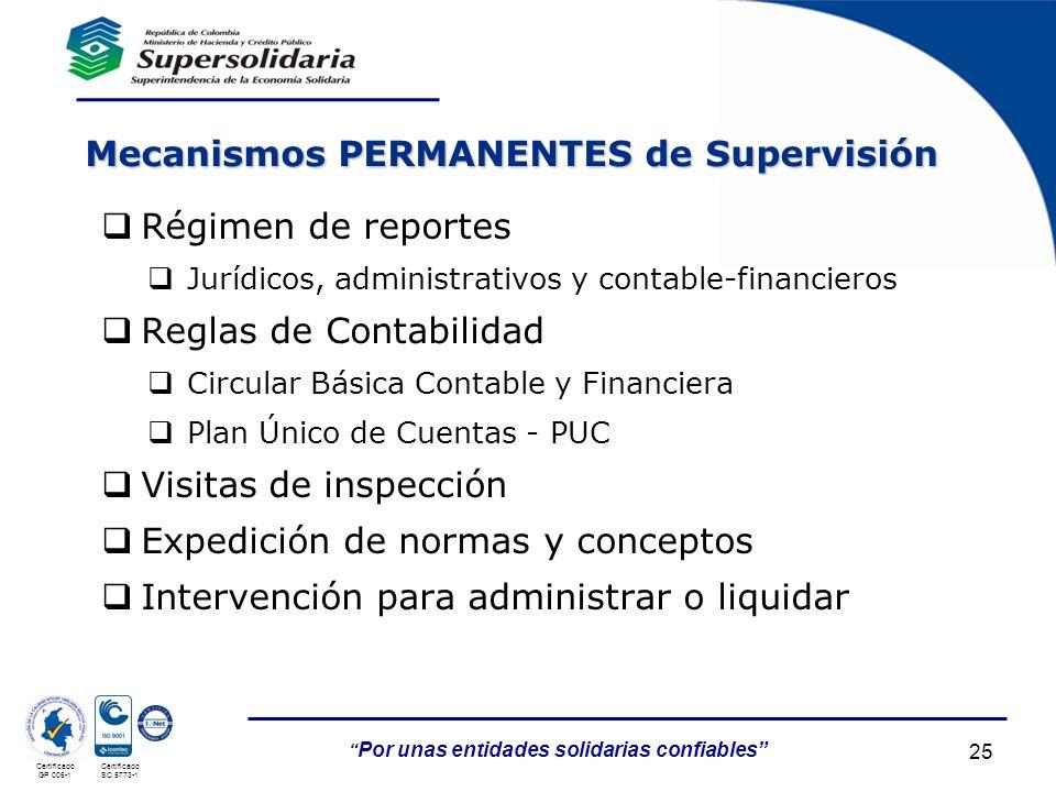 Mecanismos PERMANENTES de Supervisión
