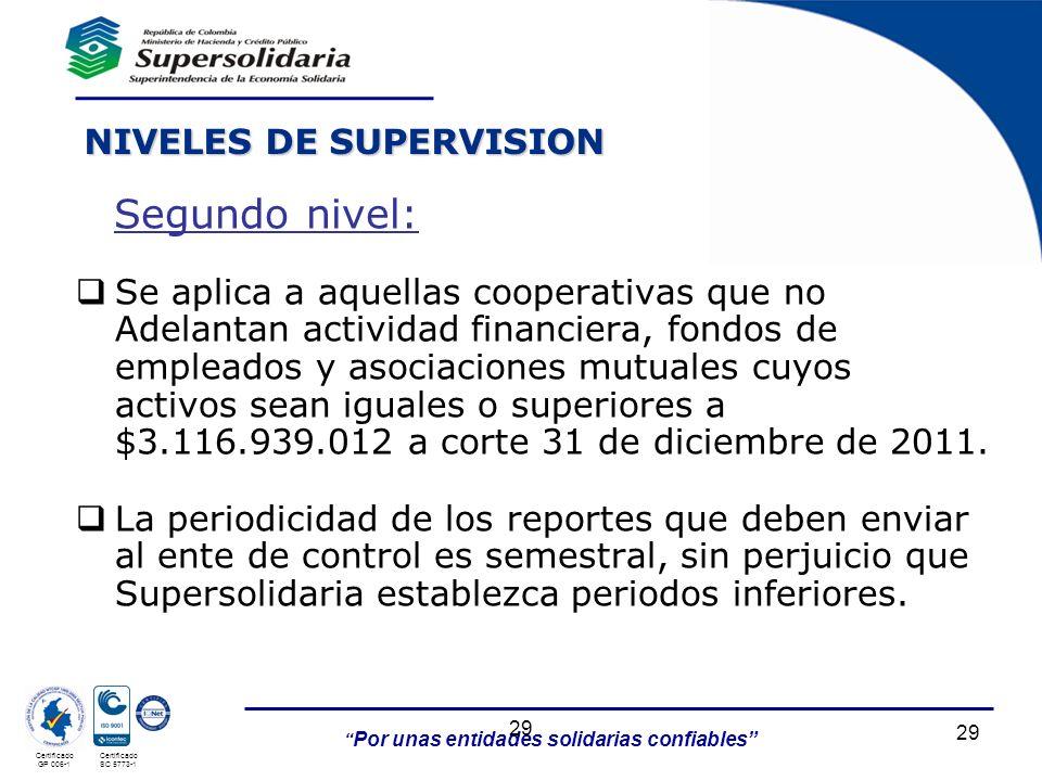 Segundo nivel: NIVELES DE SUPERVISION