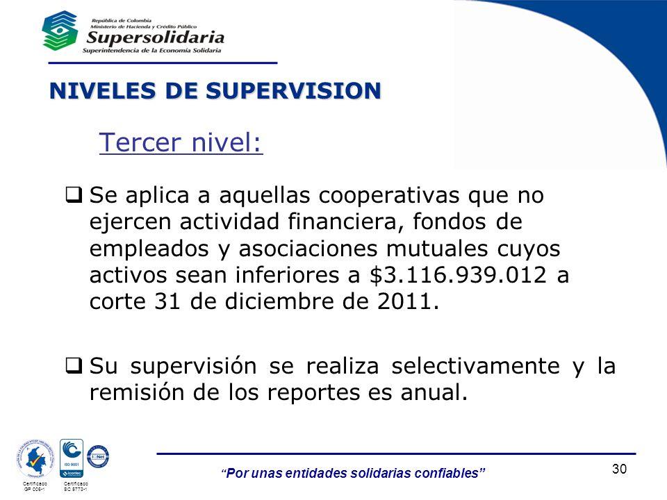 Tercer nivel: NIVELES DE SUPERVISION
