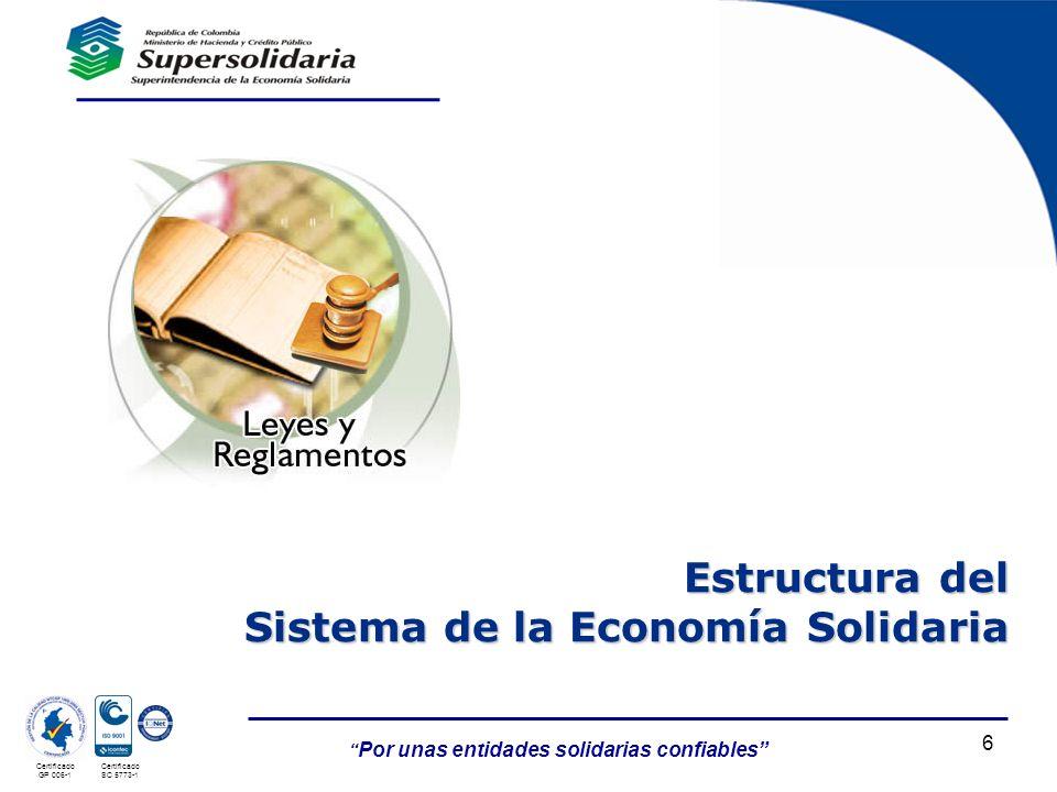 Estructura del Sistema de la Economía Solidaria