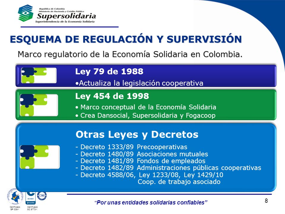 ESQUEMA DE REGULACIÓN Y SUPERVISIÓN
