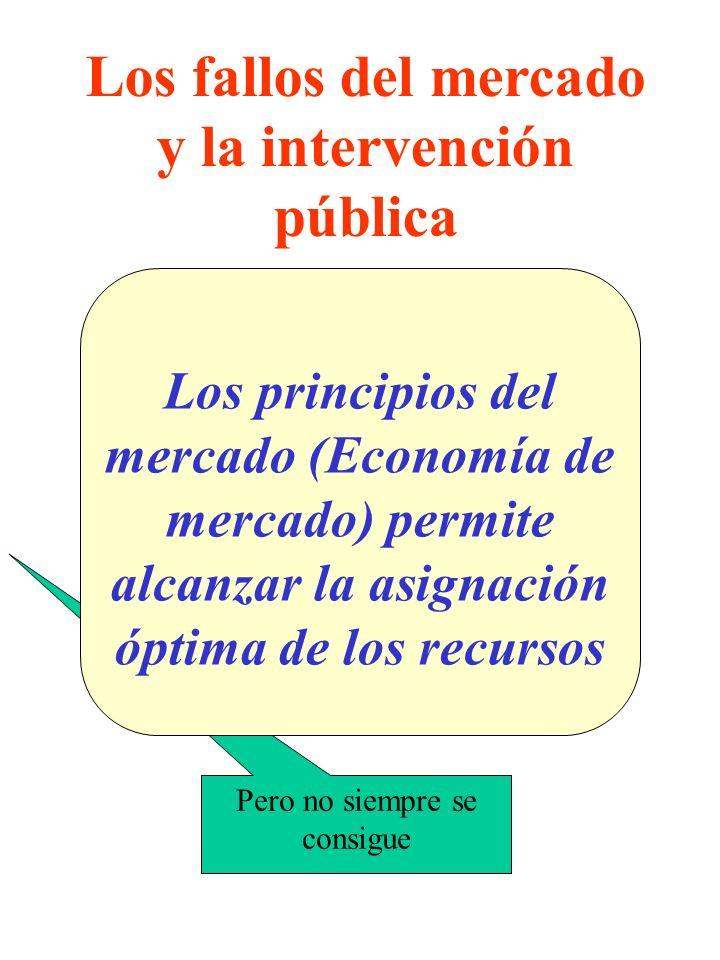 Los fallos del mercado y la intervención pública