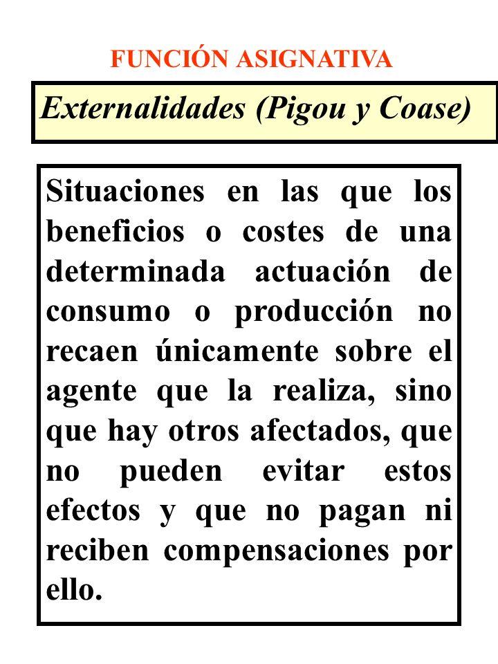 Externalidades (Pigou y Coase)