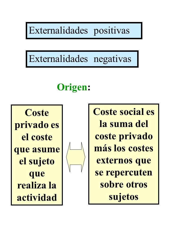 Coste privado es el coste que asume el sujeto que realiza la actividad