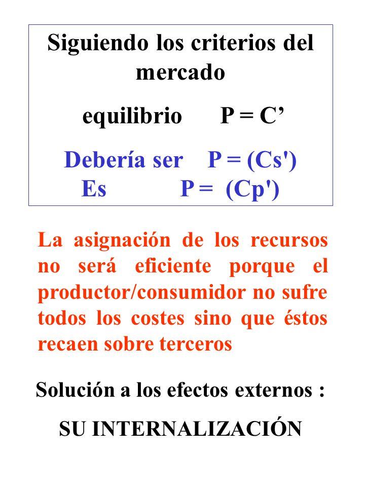 Siguiendo los criterios del mercado equilibrio P = C'