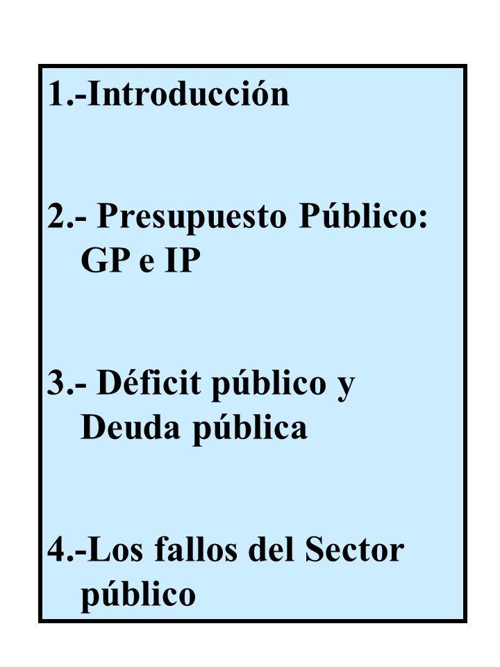 1.-Introducción 2.- Presupuesto Público: GP e IP.
