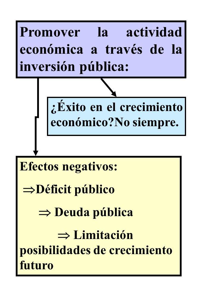 Promover la actividad económica a través de la inversión pública: