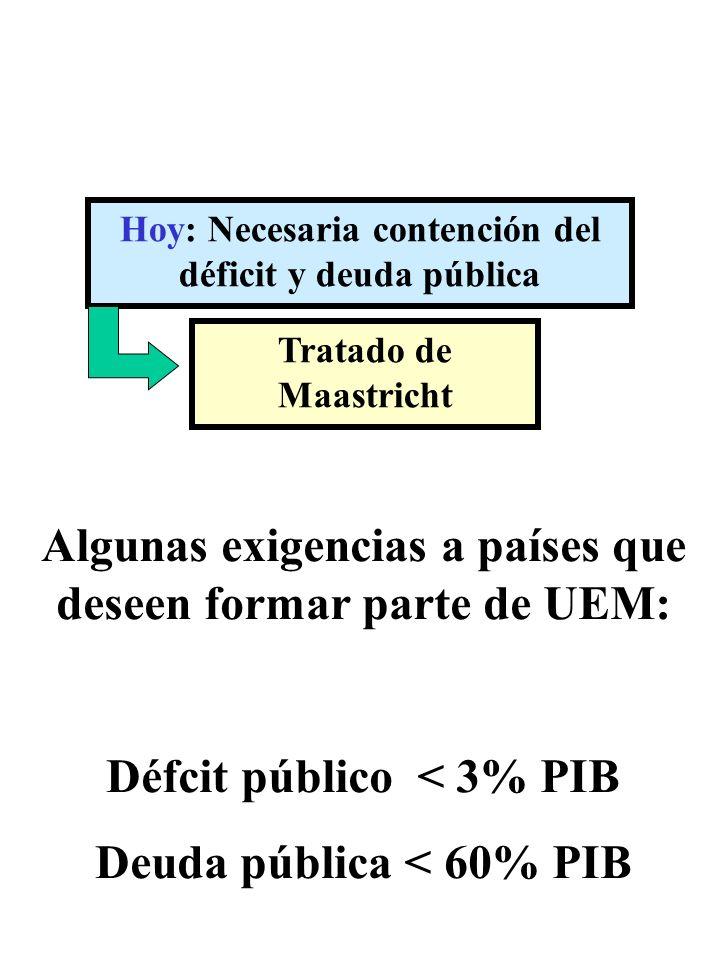 Hoy: Necesaria contención del déficit y deuda pública