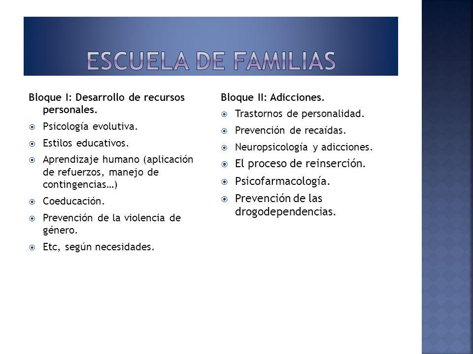 Escuela de familias El proceso de reinserción. Psicofarmacología.