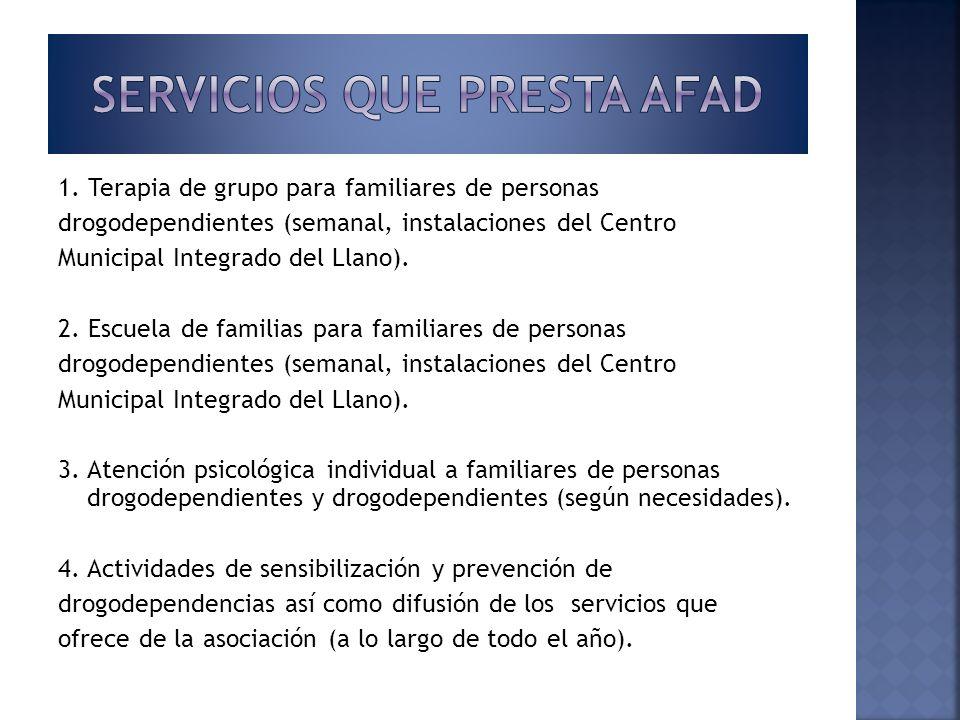 Servicios que presta afad