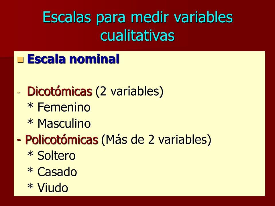 Escalas para medir variables cualitativas