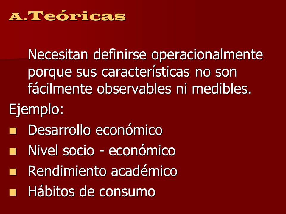 Nivel socio - económico Rendimiento académico Hábitos de consumo
