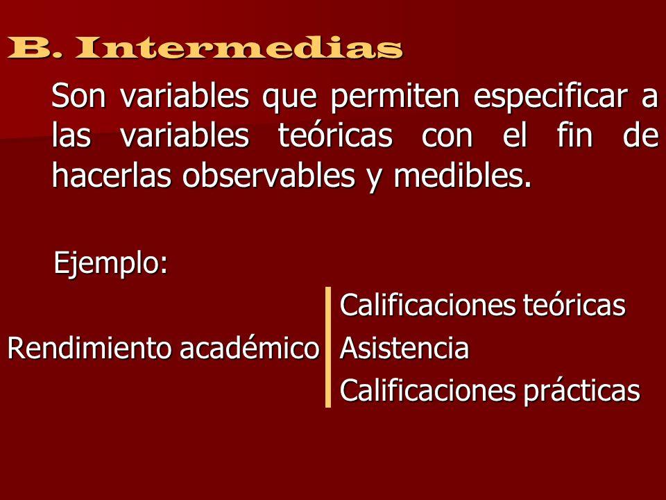 B. Intermedias Son variables que permiten especificar a las variables teóricas con el fin de hacerlas observables y medibles.