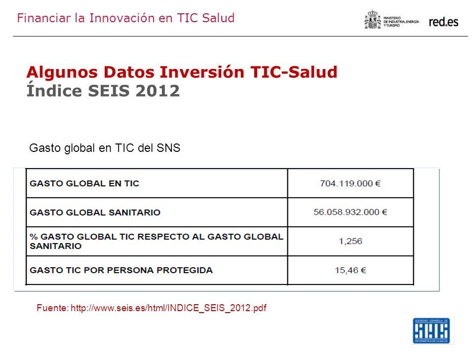 Algunos Datos Inversión TIC-Salud Índice SEIS 2012