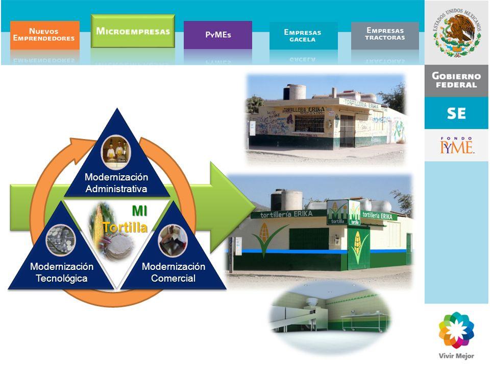 MI Tortilla Modernización Administrativa Modernización Tecnológica