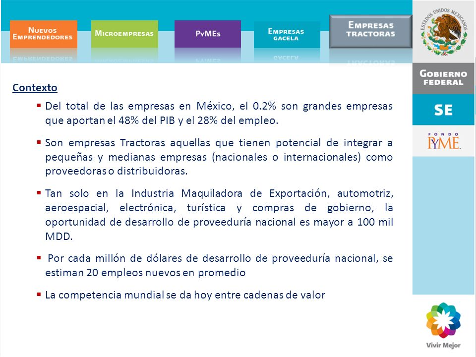 Contexto Del total de las empresas en México, el 0.2% son grandes empresas que aportan el 48% del PIB y el 28% del empleo.