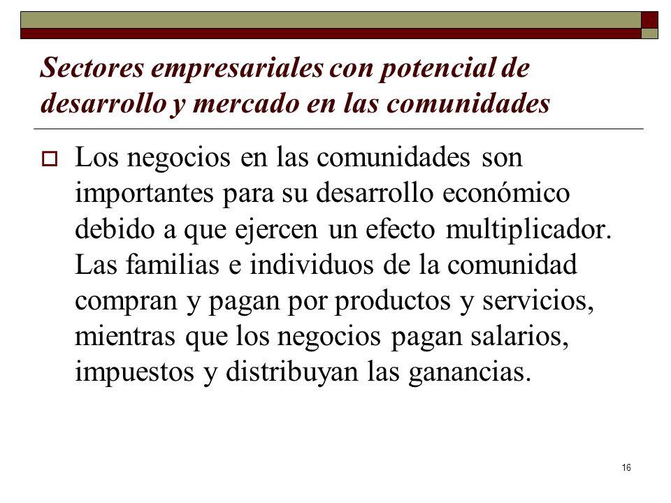 Sectores empresariales con potencial de desarrollo y mercado en las comunidades