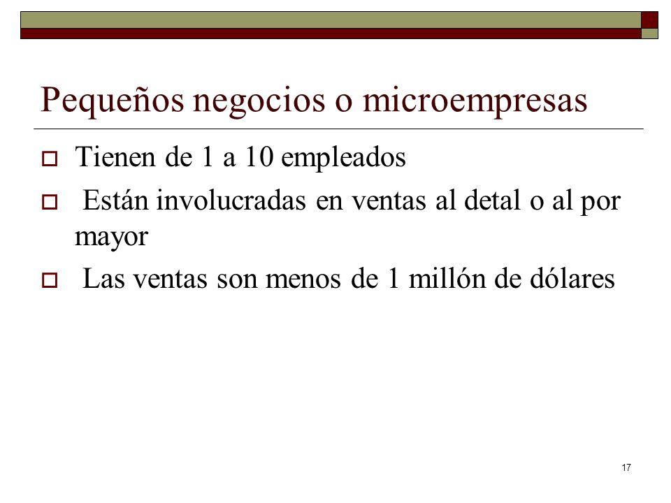 Pequeños negocios o microempresas