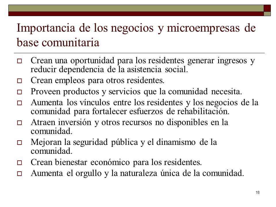 Importancia de los negocios y microempresas de base comunitaria