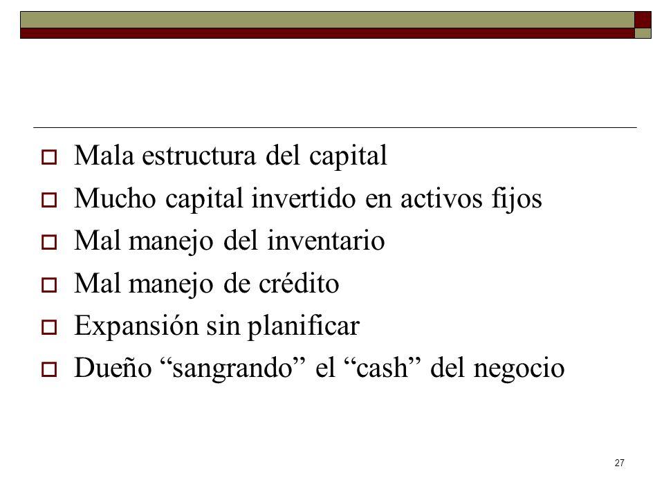 Mala estructura del capital