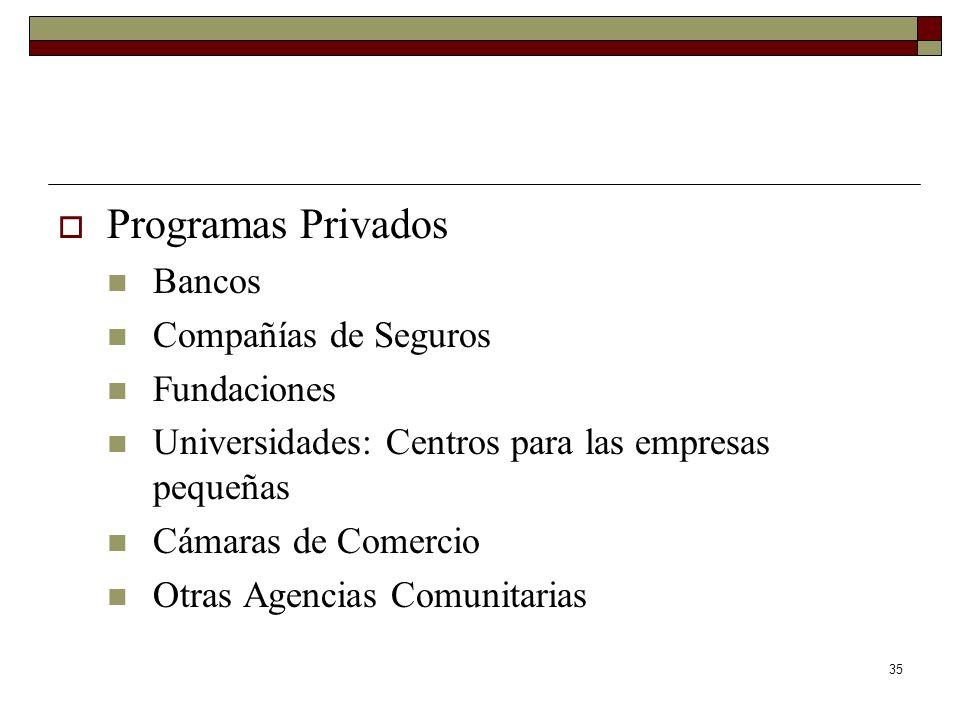 Programas Privados Bancos Compañías de Seguros Fundaciones