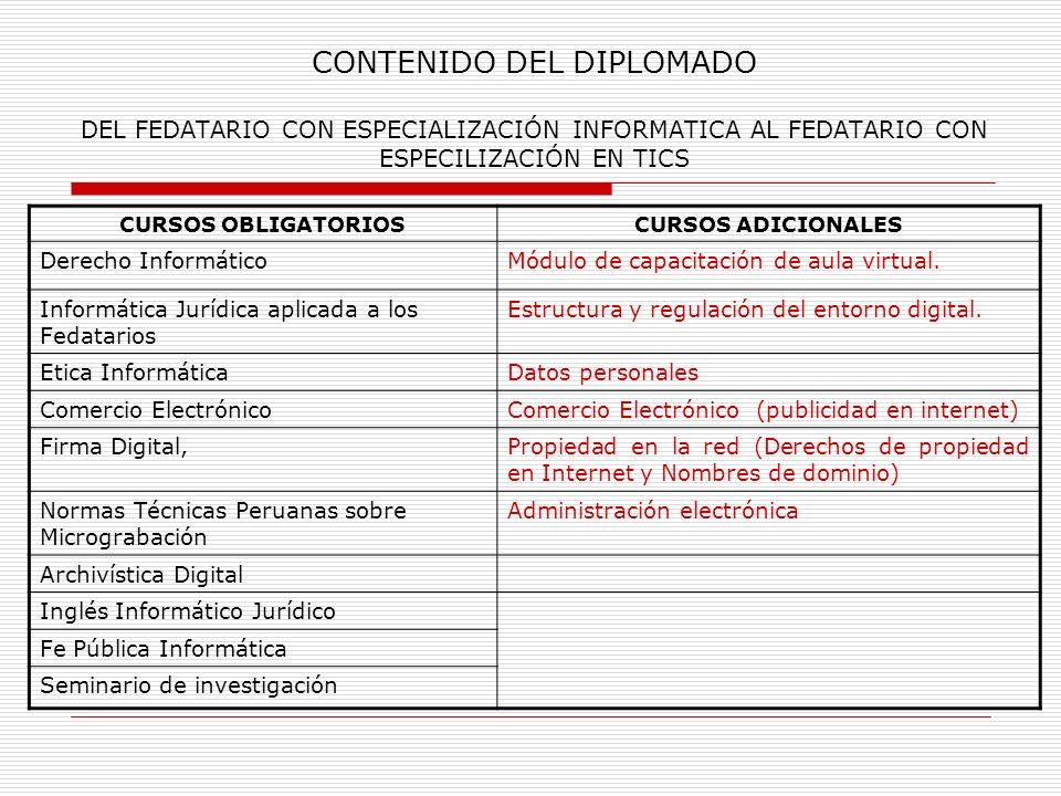 CONTENIDO DEL DIPLOMADO DEL FEDATARIO CON ESPECIALIZACIÓN INFORMATICA AL FEDATARIO CON ESPECILIZACIÓN EN TICS