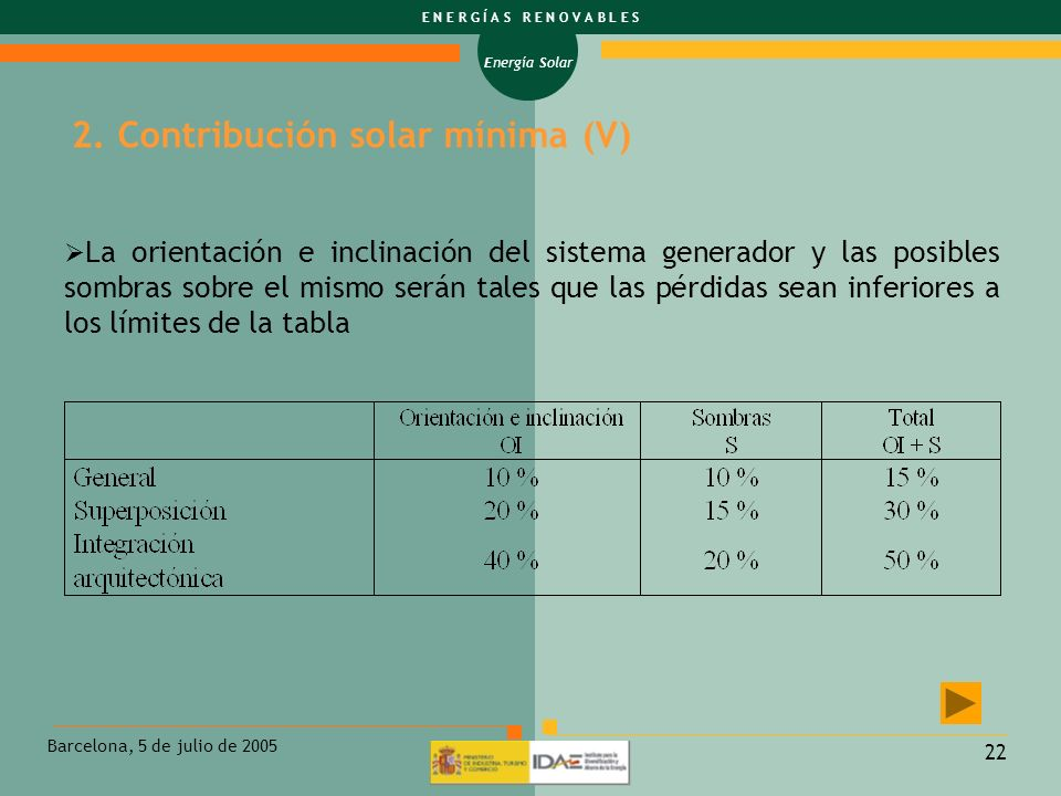 2. Contribución solar mínima (V)