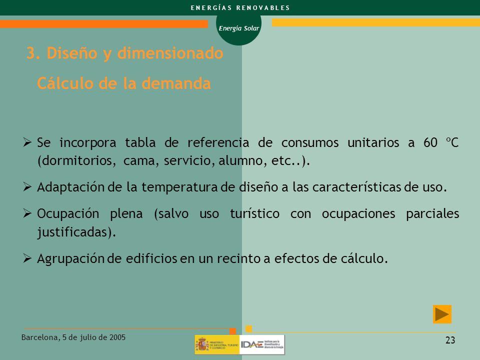 3. Diseño y dimensionado Cálculo de la demanda